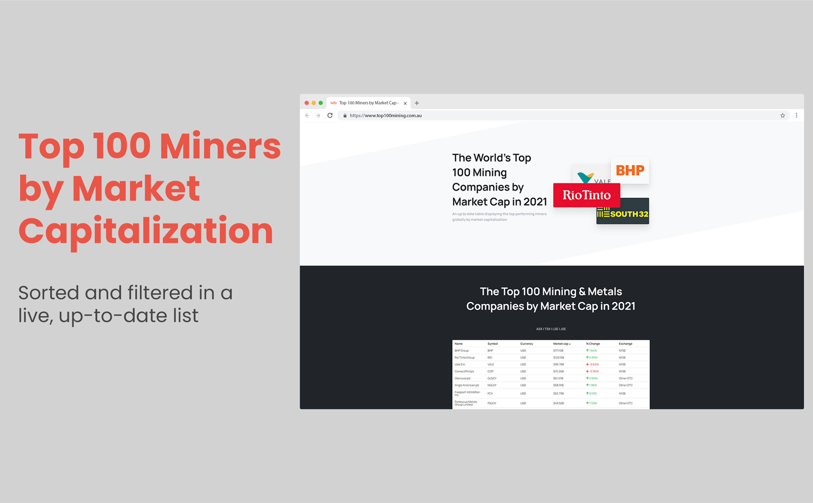 Top 100 Miners by Market Cap – New website launched